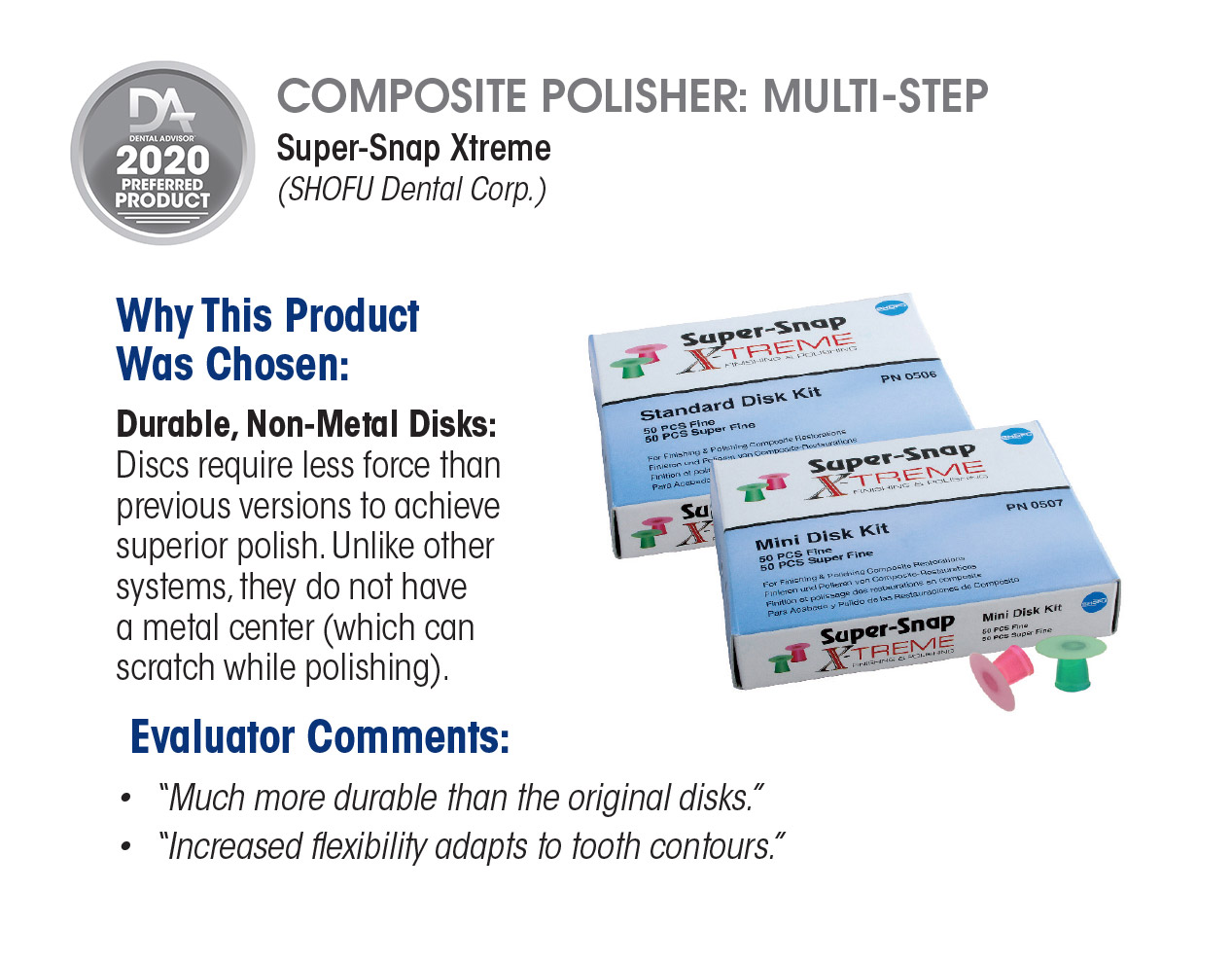 2019 Multi Step Composite Polisher Super Snap