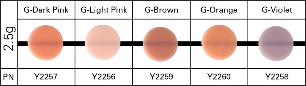 Beautifil II Gingiva Shades Chart